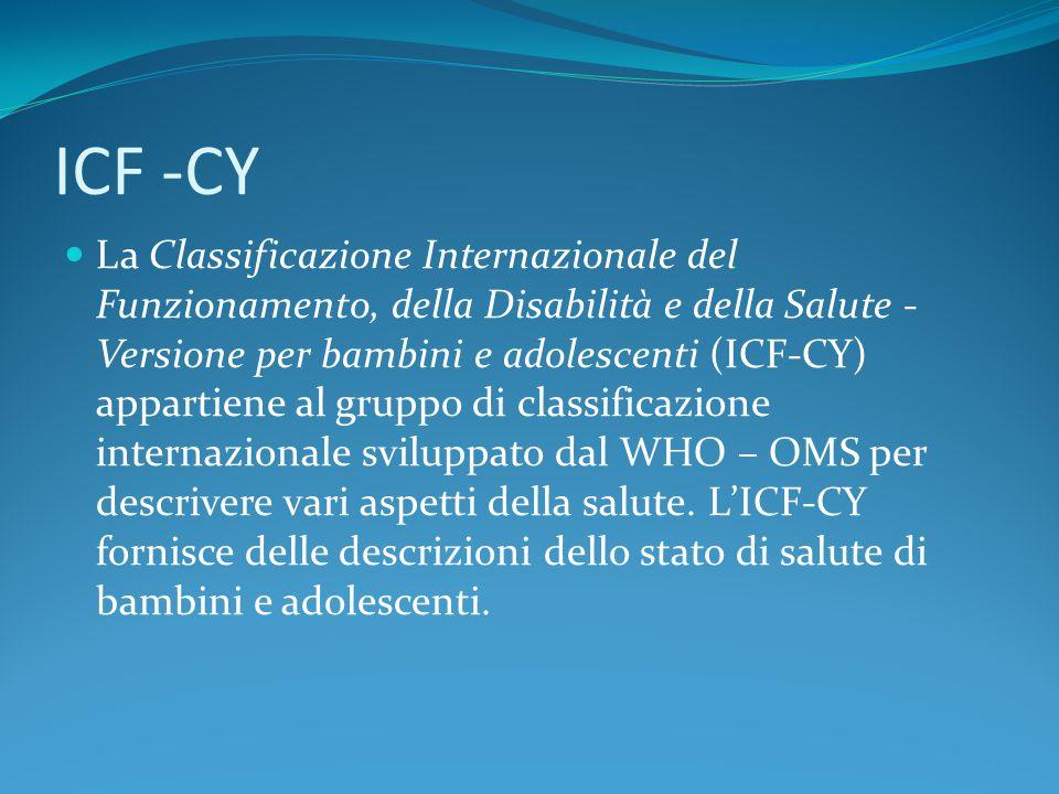 ICF -CY