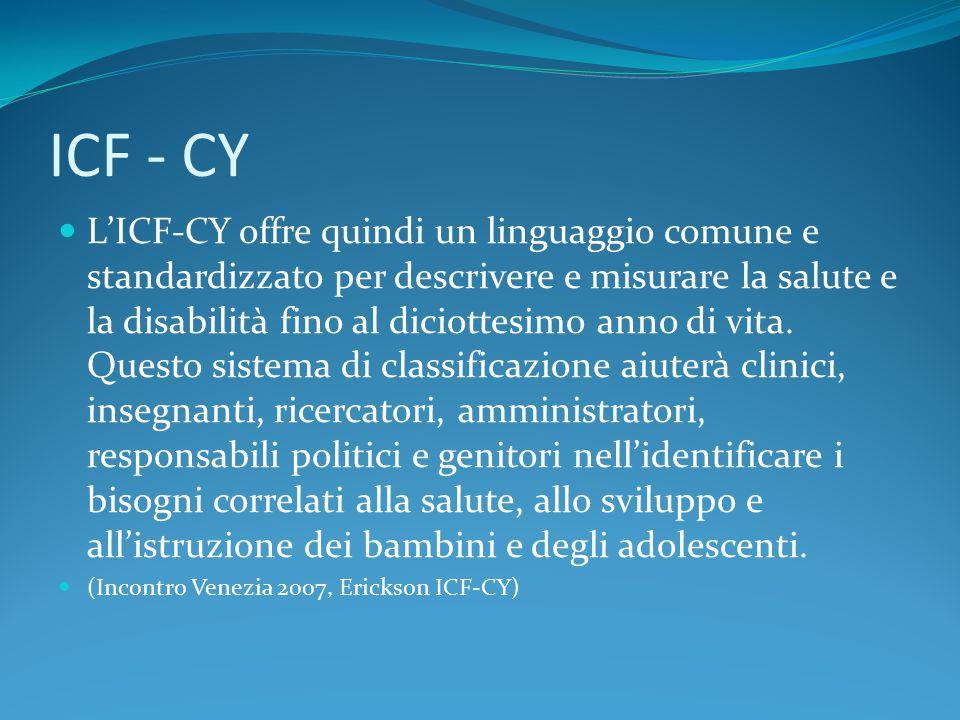 ICF - CY