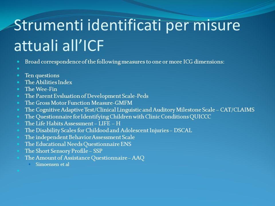 Strumenti identificati per misure attuali all'ICF
