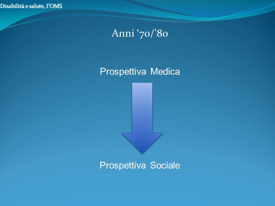 Anni '70/'80 Prospettiva Medica Prospettiva Sociale