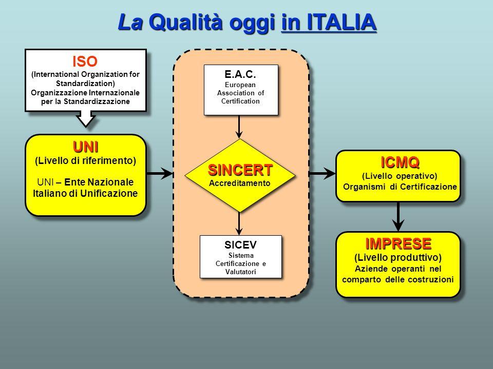 La Qualità oggi in ITALIA