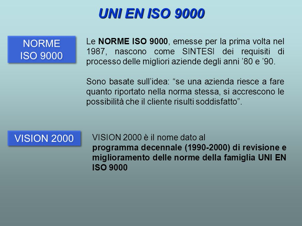 UNI EN ISO 9000 NORME ISO 9000 VISION 2000