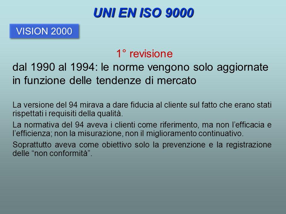 UNI EN ISO 9000 VISION 2000. 1° revisione. dal 1990 al 1994: le norme vengono solo aggiornate in funzione delle tendenze di mercato.