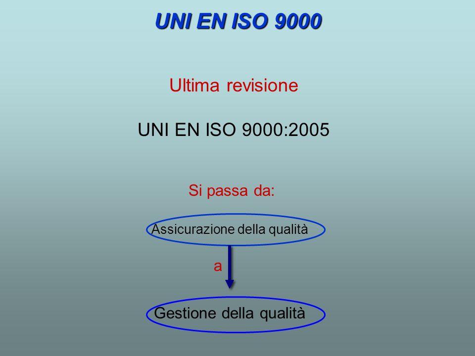 UNI EN ISO 9000 Ultima revisione UNI EN ISO 9000:2005 Si passa da: a