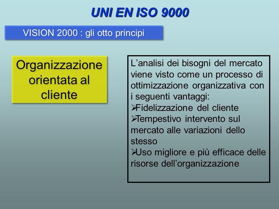 Organizzazione orientata al cliente