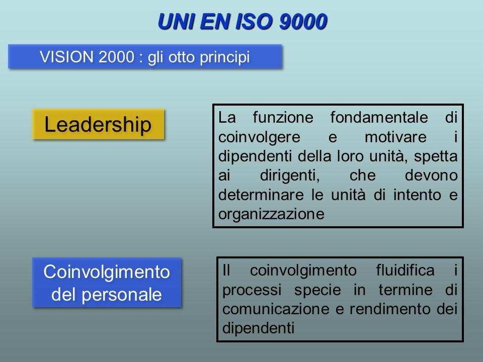UNI EN ISO 9000 Leadership Coinvolgimento del personale
