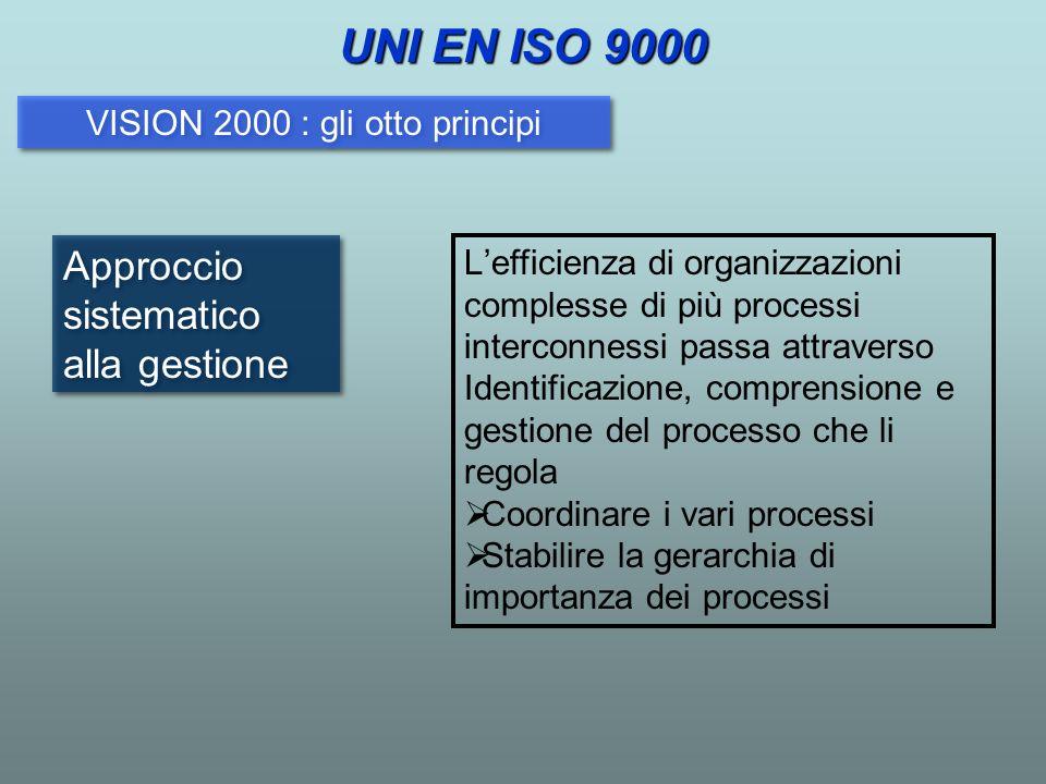 VISION 2000 : gli otto principi