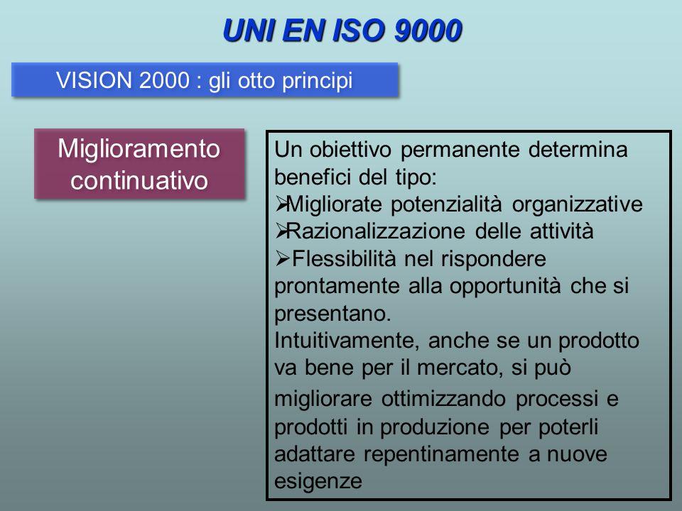 UNI EN ISO 9000 Miglioramento continuativo