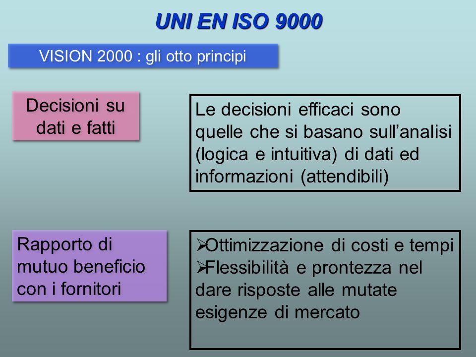 UNI EN ISO 9000 Decisioni su dati e fatti
