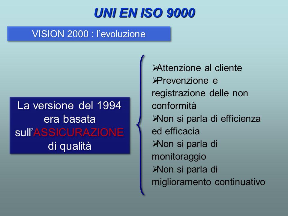 La versione del 1994 era basata sull'ASSICURAZIONE di qualità