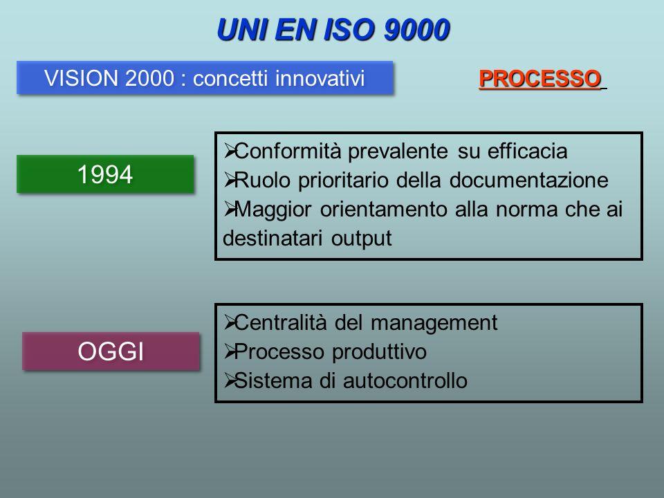 VISION 2000 : concetti innovativi