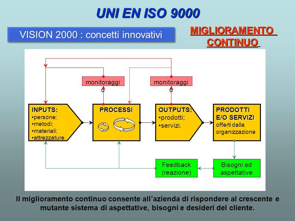 UNI EN ISO 9000 MIGLIORAMENTO VISION 2000 : concetti innovativi