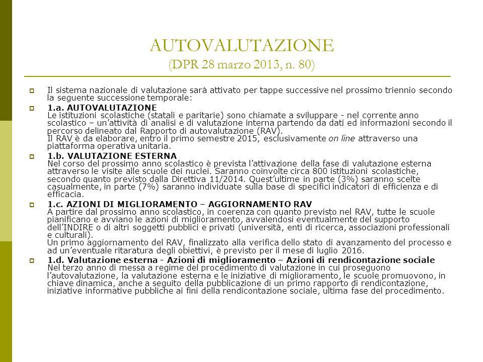 AUTOVALUTAZIONE (DPR 28 marzo 2013, n. 80)