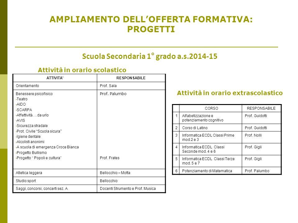 AMPLIAMENTO DELL'OFFERTA FORMATIVA: PROGETTI