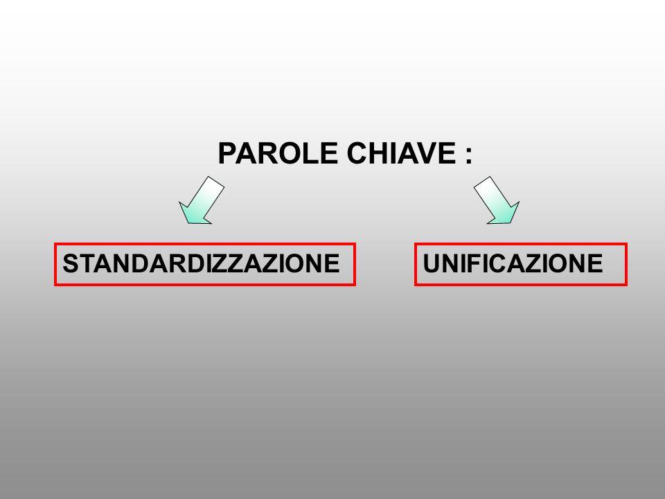 PAROLE CHIAVE : STANDARDIZZAZIONE UNIFICAZIONE