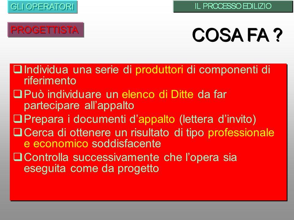 GLI OPERATORI PROGETTISTA. COSA FA Individua una serie di produttori di componenti di riferimento.