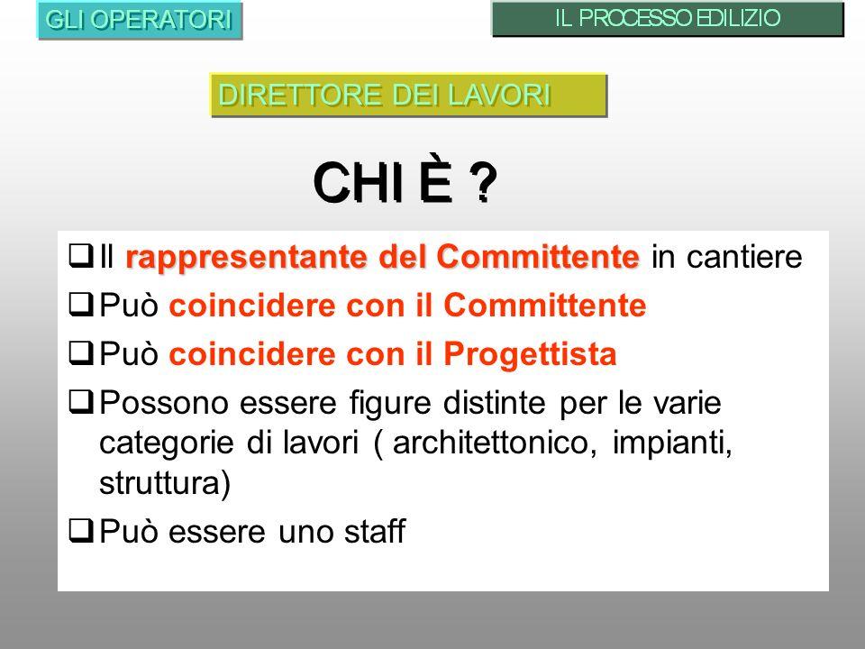 CHI È Il rappresentante del Committente in cantiere