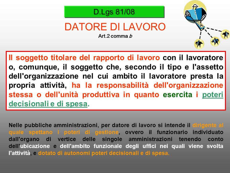 D.Lgs 81/08DATORE DI LAVORO. Art.2 comma b.
