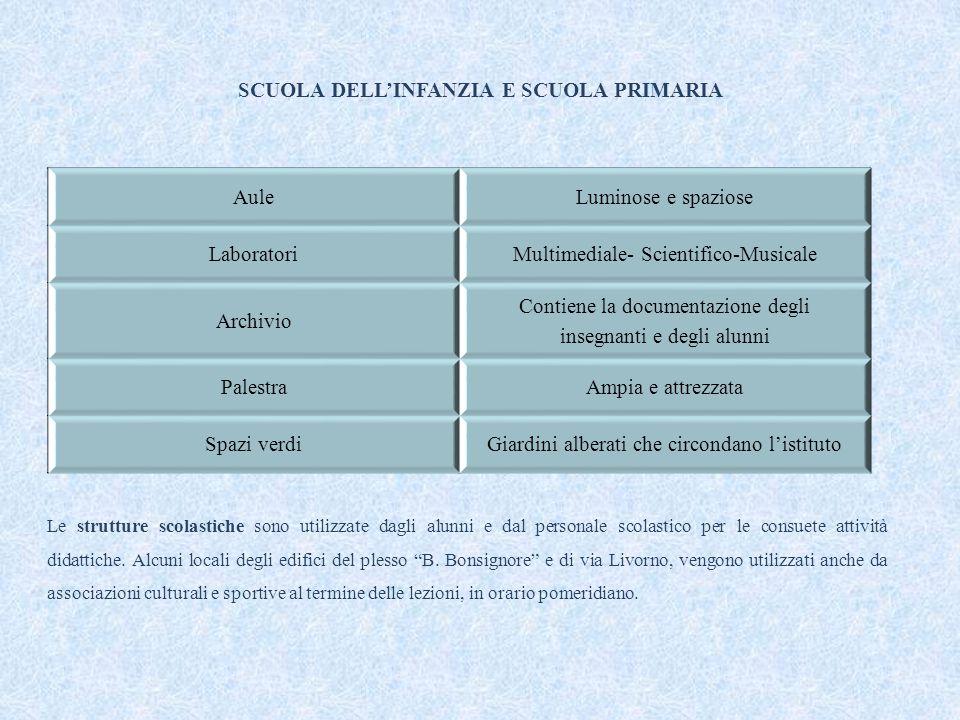 SCUOLA DELL'INFANZIA E SCUOLA PRIMARIA