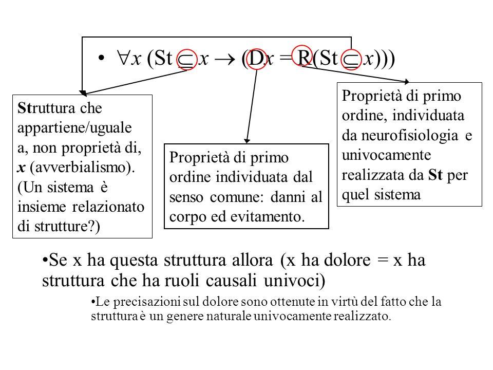 x (St  x  (Dx = R(St  x)))