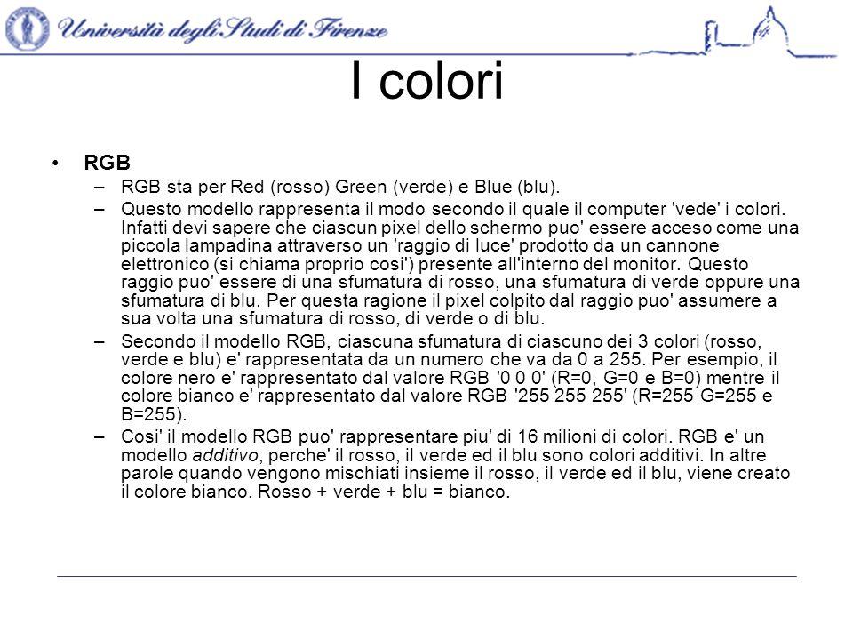 I colori RGB RGB sta per Red (rosso) Green (verde) e Blue (blu).