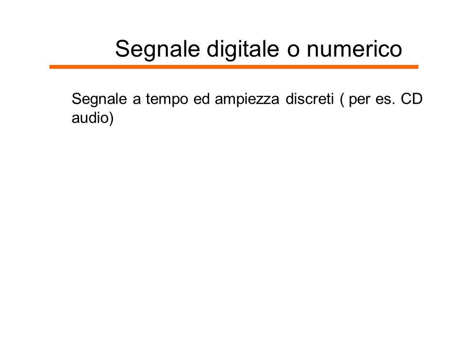 Segnale digitale o numerico