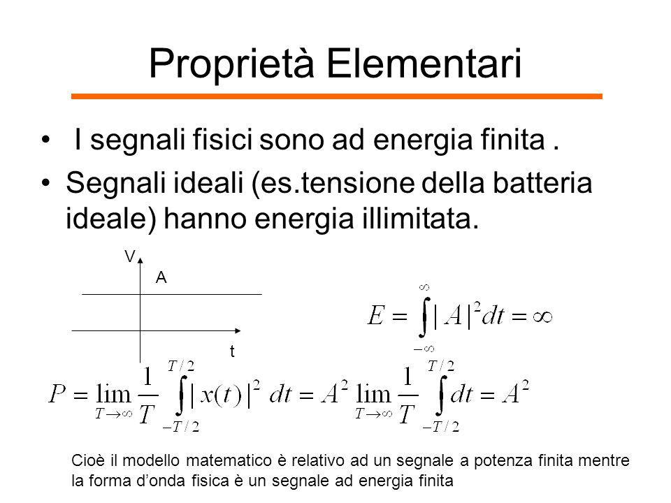 Proprietà Elementari I segnali fisici sono ad energia finita .