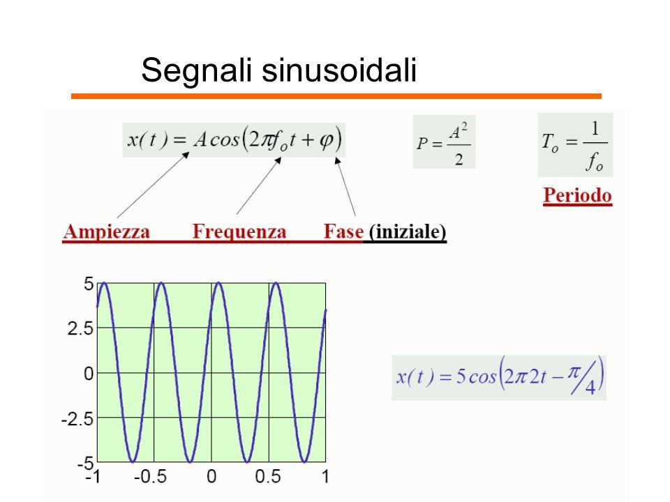 Segnali sinusoidali c velocità luce