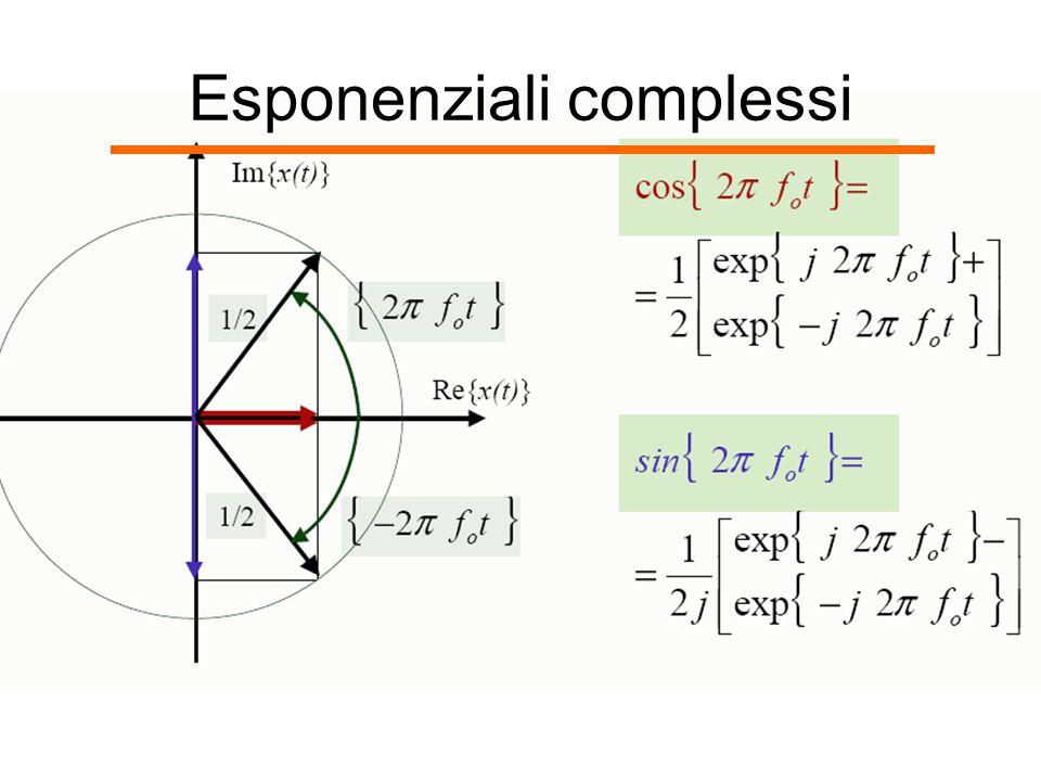 Esponenziali complessi