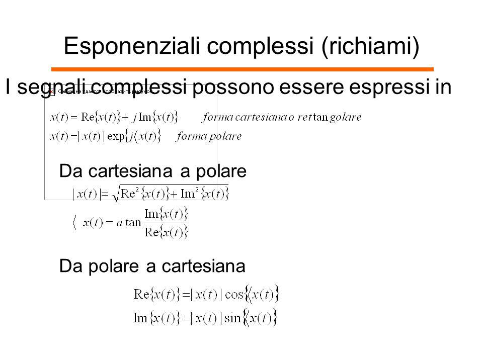 Esponenziali complessi (richiami)