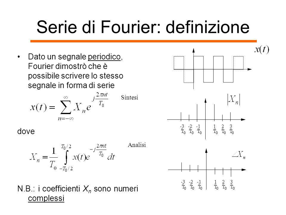 Serie di Fourier: definizione