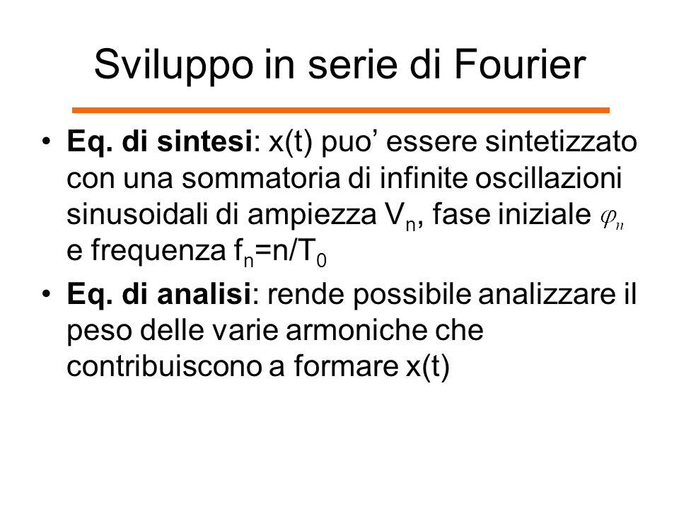 Sviluppo in serie di Fourier