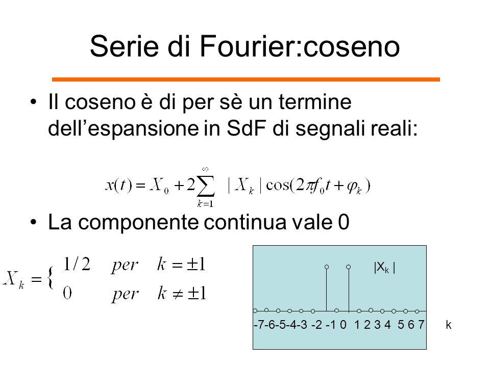 Serie di Fourier:coseno