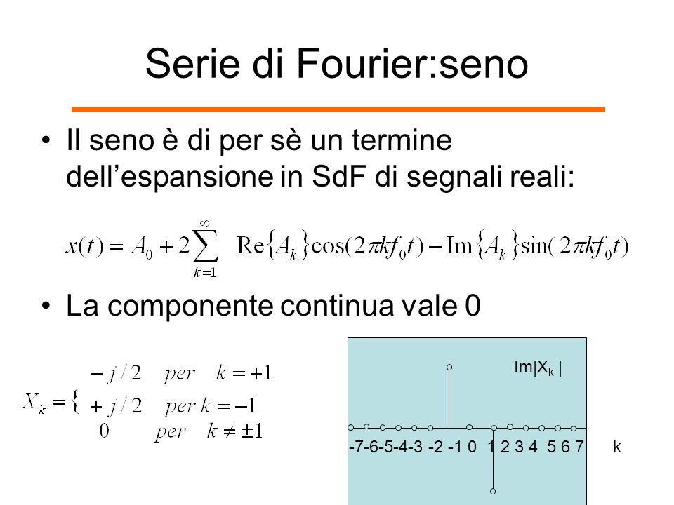 Serie di Fourier:seno Il seno è di per sè un termine dell'espansione in SdF di segnali reali: La componente continua vale 0.