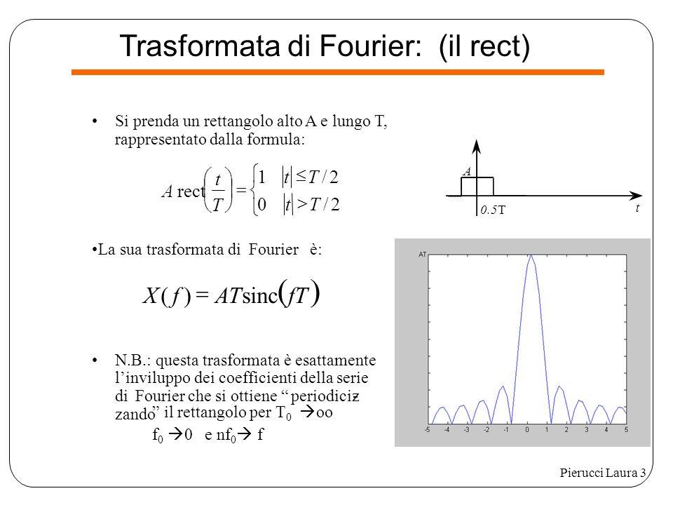 ( ) Trasformata di Fourier: (il rect) X ( f ) = AT sinc fT æ t ö ì 1 t