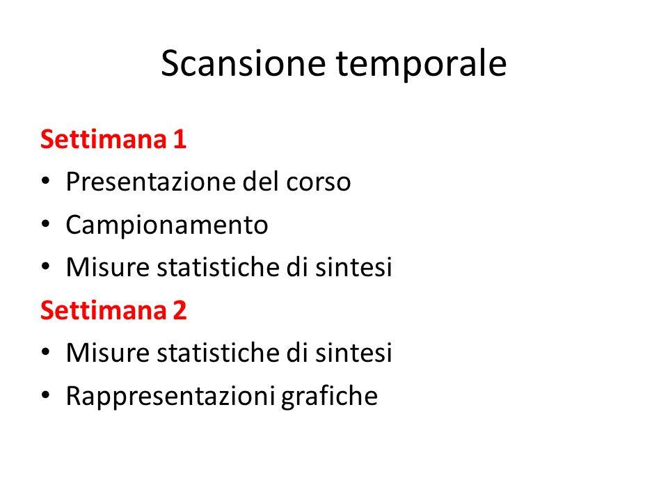 Scansione temporale Settimana 1 Presentazione del corso Campionamento