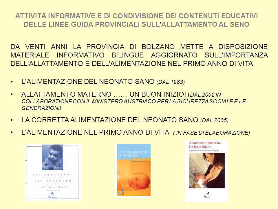 ATTIVITÀ INFORMATIVE E DI CONDIVISIONE DEI CONTENUTI EDUCATIVI DELLE LINEE GUIDA PROVINCIALI SULL ALLATTAMENTO AL SENO