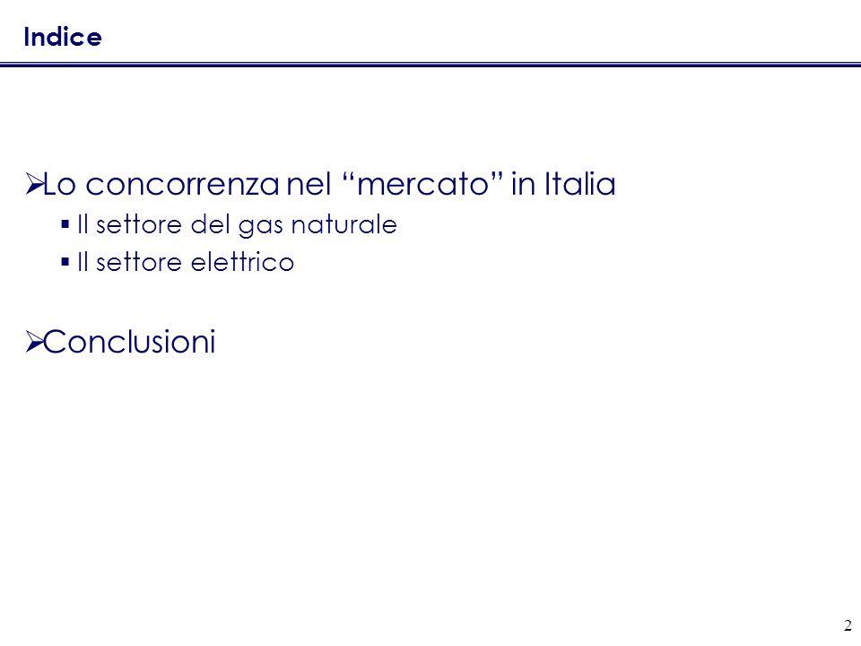 Lo concorrenza nel mercato in Italia