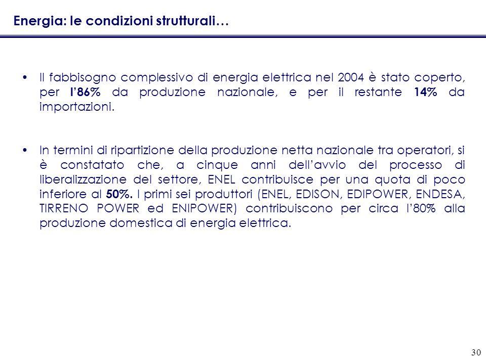 Energia: le condizioni strutturali…