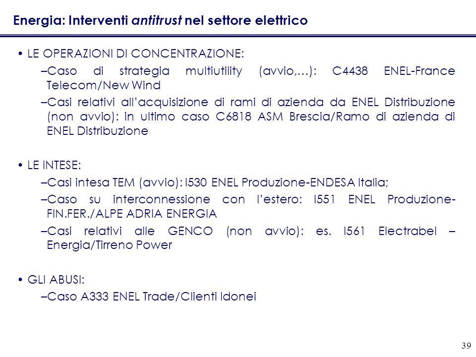 Energia: Interventi antitrust nel settore elettrico