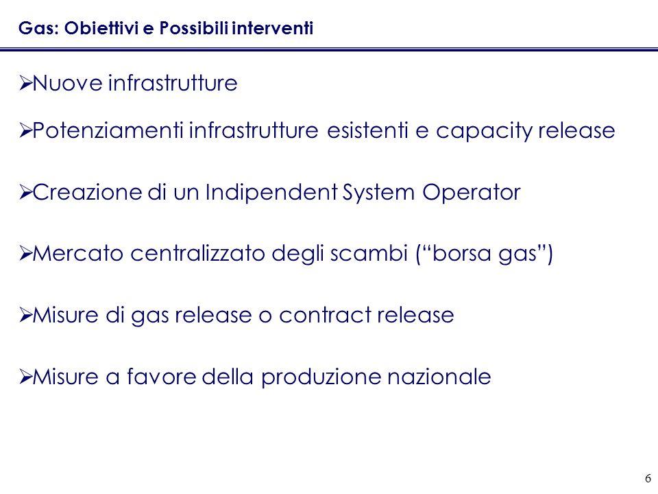 Gas: Obiettivi e Possibili interventi