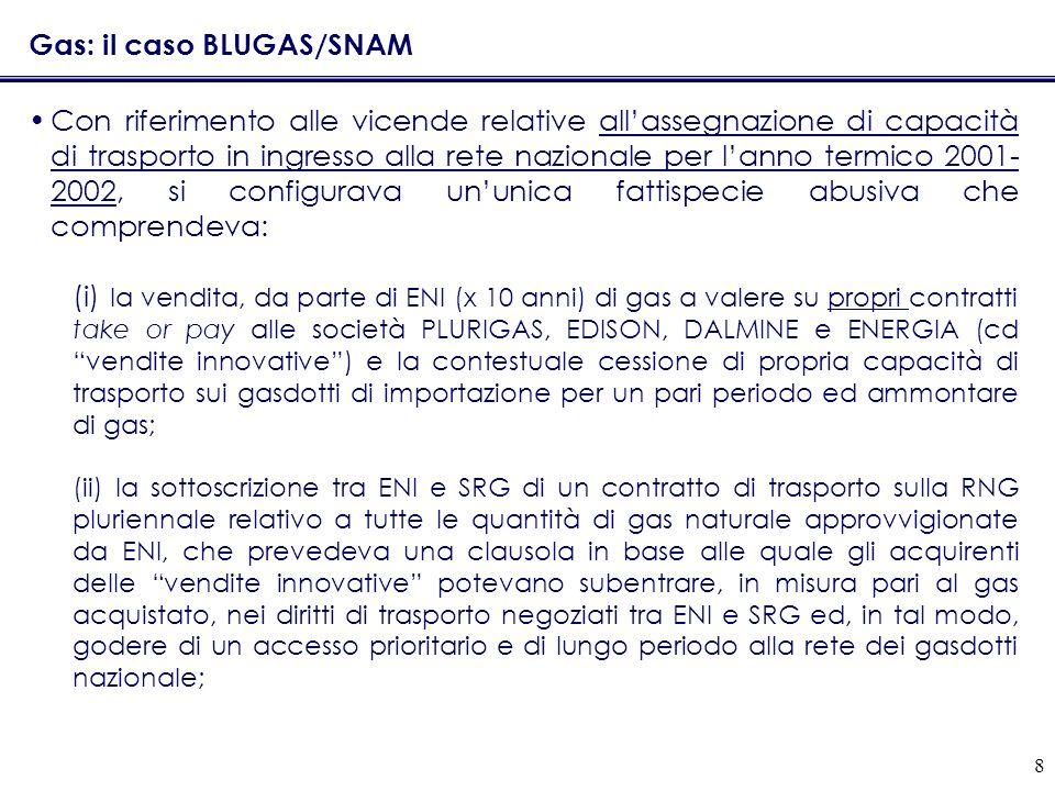 Gas: il caso BLUGAS/SNAM