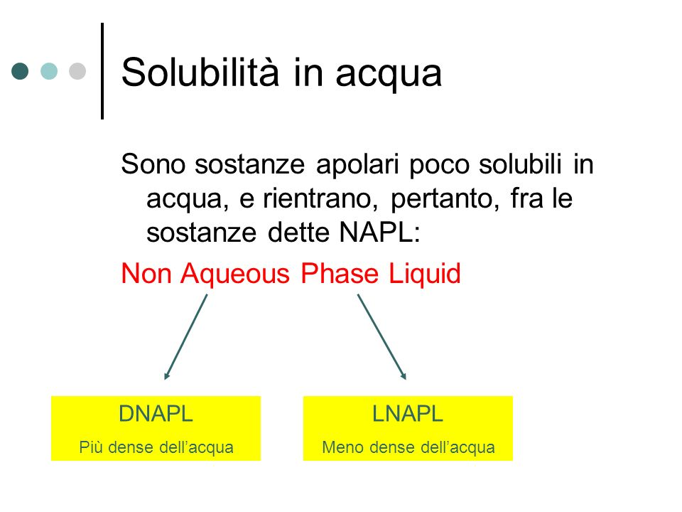 Solubilità in acqua Sono sostanze apolari poco solubili in acqua, e rientrano, pertanto, fra le sostanze dette NAPL: