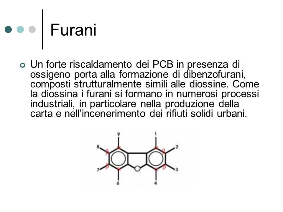 Furani