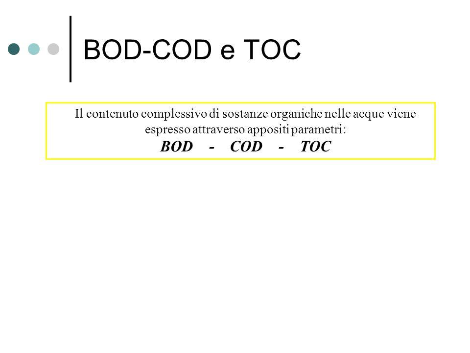 BOD-COD e TOC BOD - COD - TOC