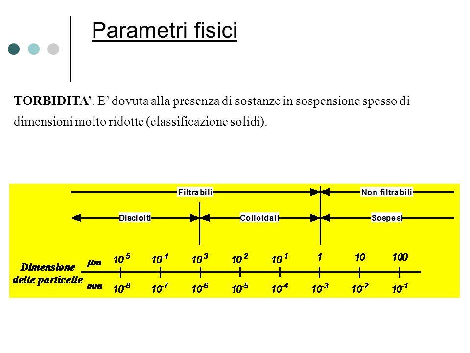 Parametri fisici TORBIDITA'. E' dovuta alla presenza di sostanze in sospensione spesso di.