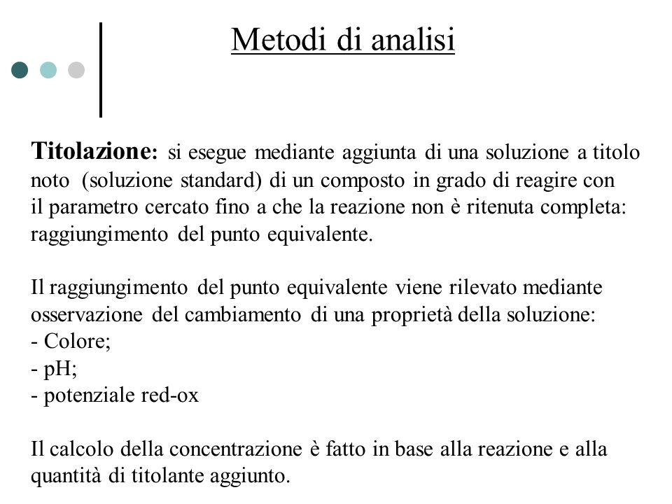 Metodi di analisi Titolazione: si esegue mediante aggiunta di una soluzione a titolo.