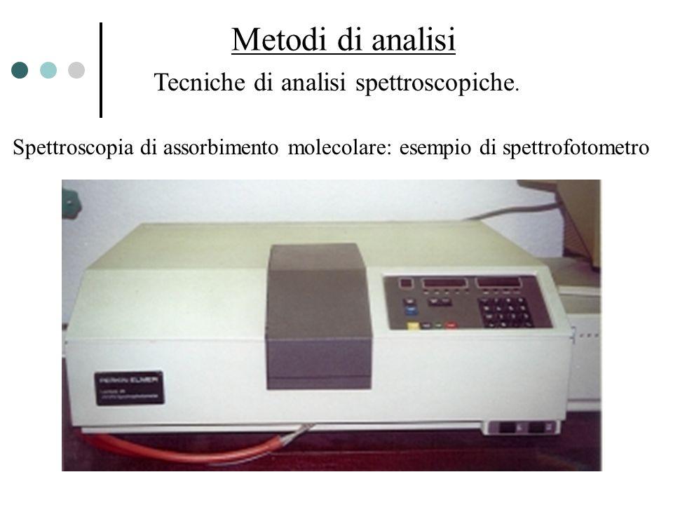 Tecniche di analisi spettroscopiche.