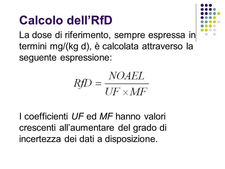 Calcolo dell'RfD La dose di riferimento, sempre espressa in termini mg/(kg d), è calcolata attraverso la seguente espressione: