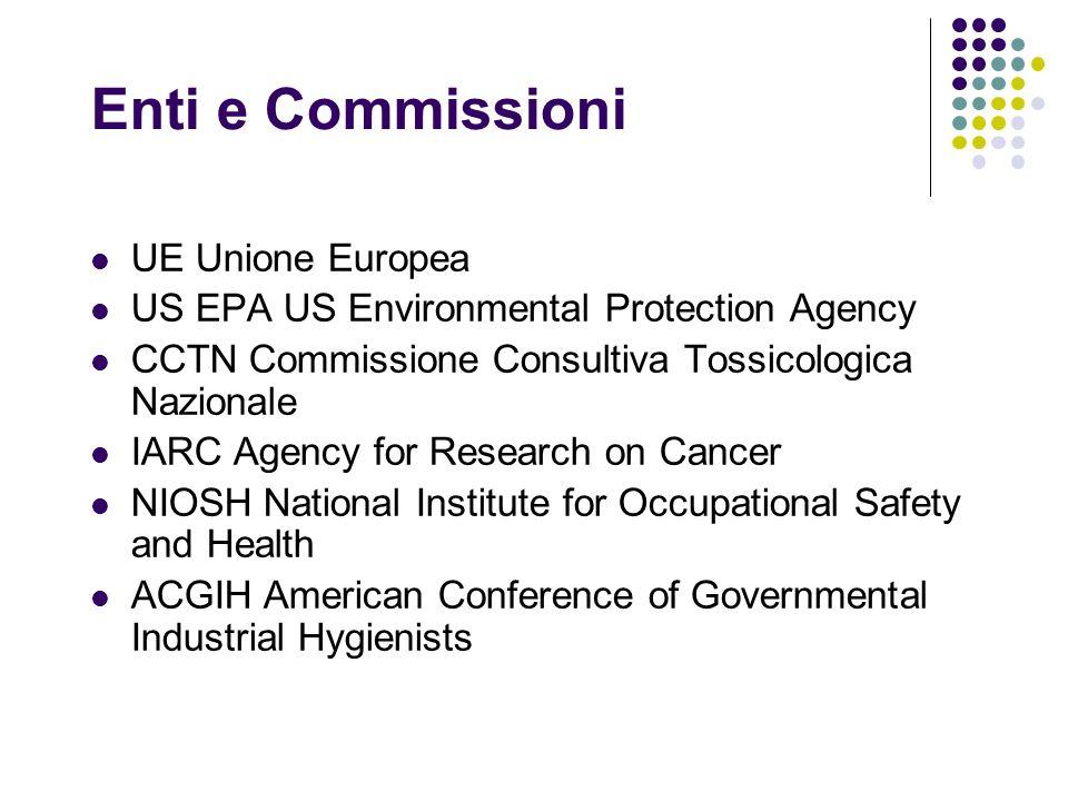 Enti e Commissioni UE Unione Europea